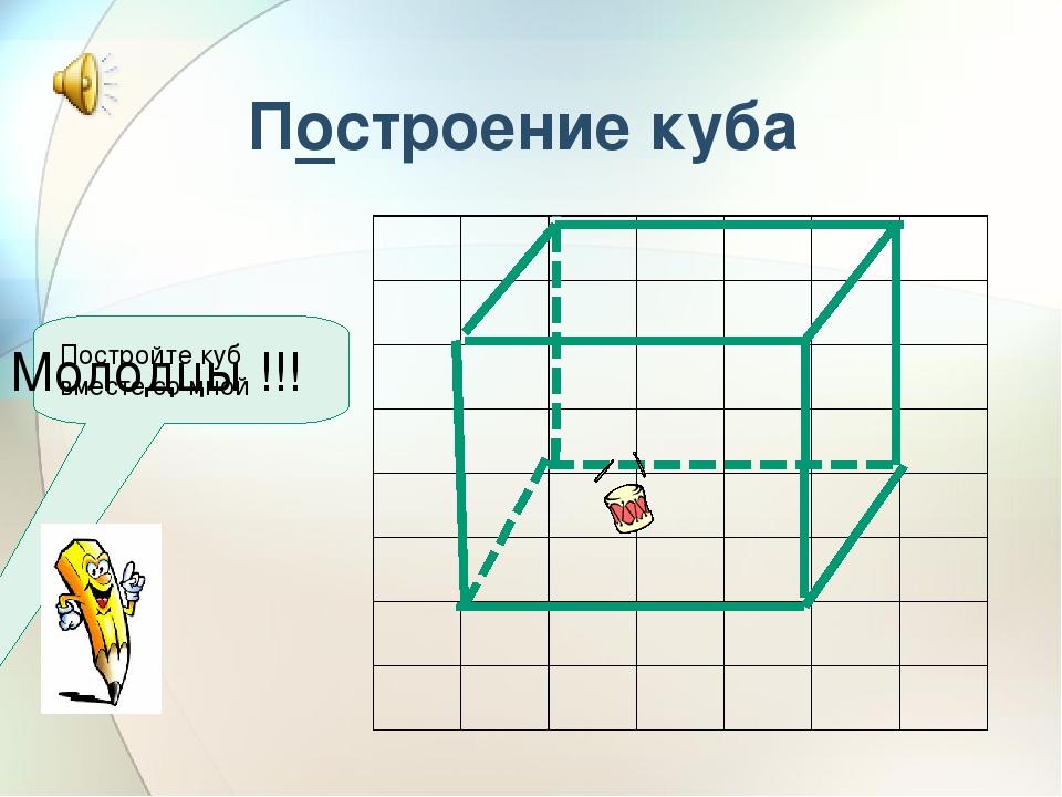 Построение куба Постройте куб вместе со мной Молодцы !!!