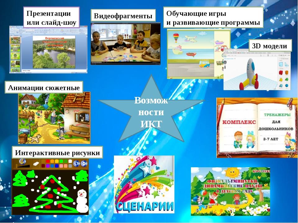 Возможности ИКТ Презентации или слайд-шоу Видеофрагменты Обучающие игры и раз...