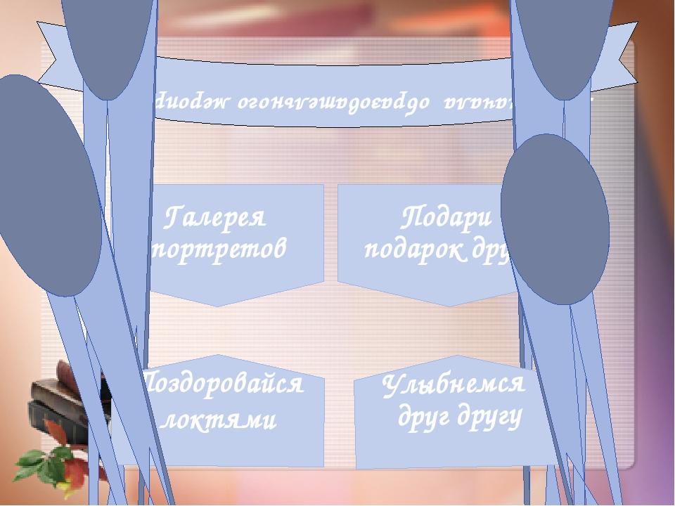 АМО начала образовательного мероприятия Галерея портретов Поздоровайся локтя...