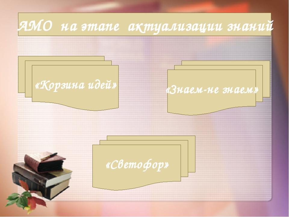 АМО на этапе актуализации знаний «Корзина идей» «Знаем-не знаем» «Светофор»