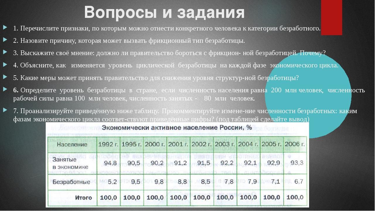 определить численность занятых в экономике