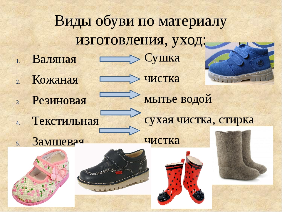 Виды обуви по материалу изготовления, уход: Валяная Кожаная Резиновая Текстил...