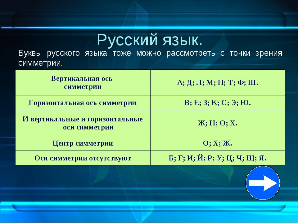 Русский язык. Буквы русского языка тоже можно рассмотреть с точки зрения симм...
