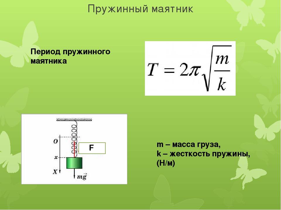Пружинный маятник Период пружинного маятника m – масса груза, k – жесткость п...