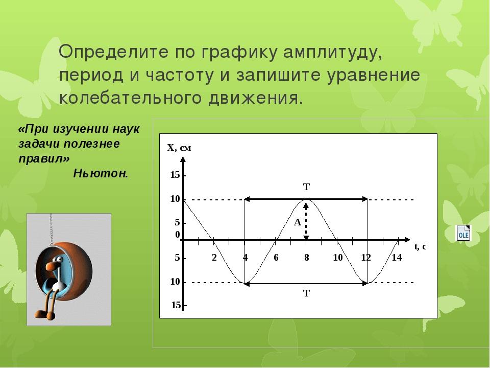 «При изучении наук задачи полезнее правил» Ньютон. Определите по графику ампл...