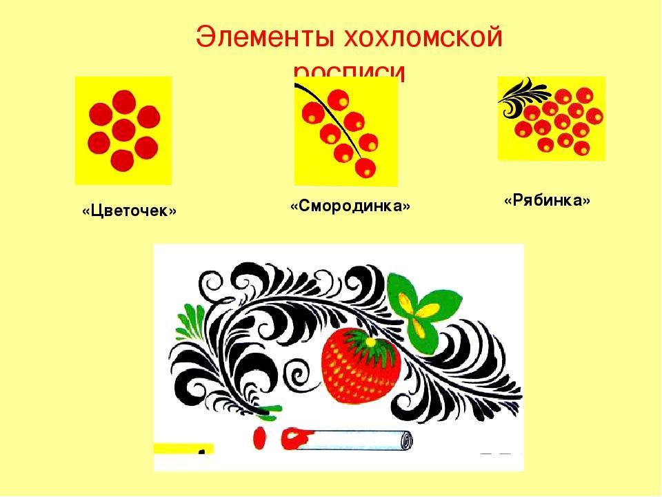 Хохломская роспись картинки старшая группа, маме