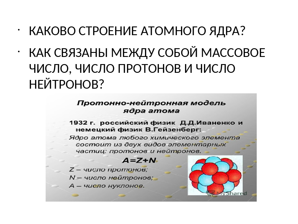 Самостоятельная работа по теме строение атома протонно нейтронная модель мужчина девушка модель работа