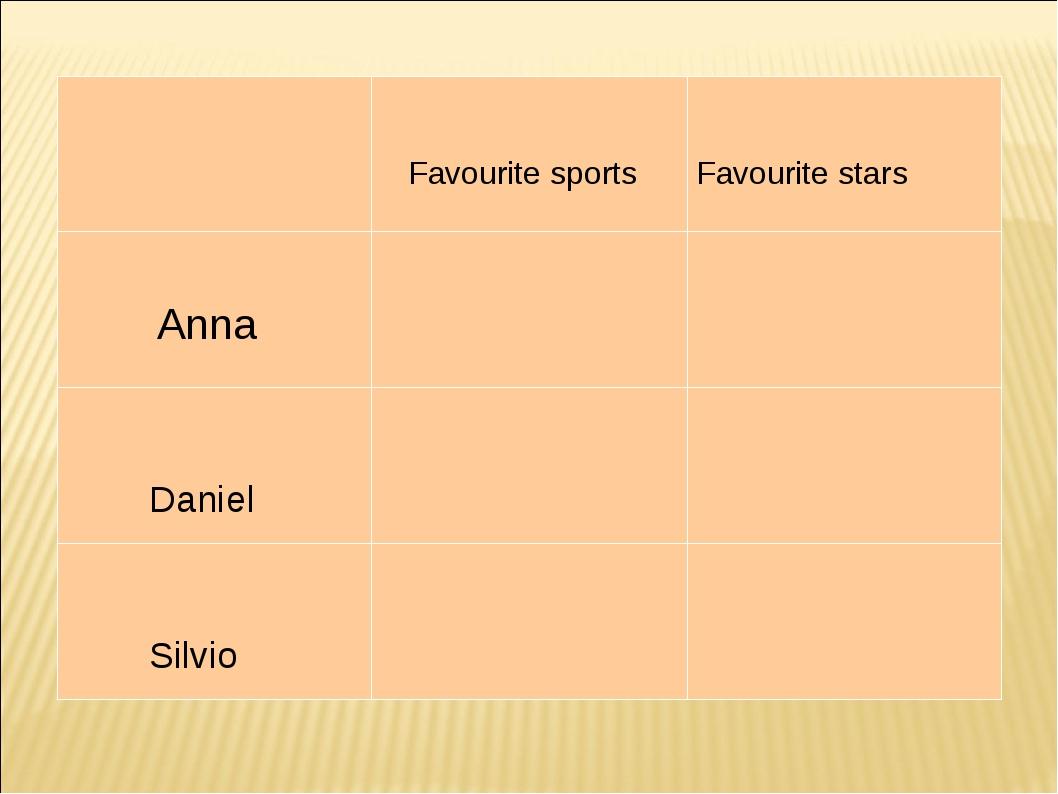 Favourite sports Favourite stars Anna  Daniel Silvio