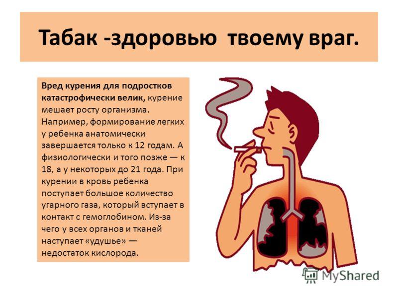 Курение во вред здоровью в картинках