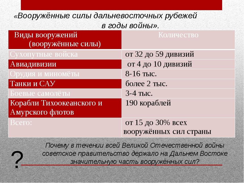 Почему в течении всей Великой Отечественной войны советское правительство дер...