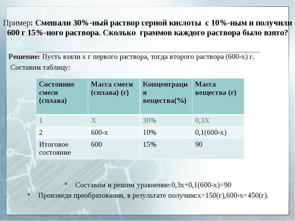 Пример: Смешали 30%-ный раствор серной кислоты с 10%-ным и получили 600 г 15%...