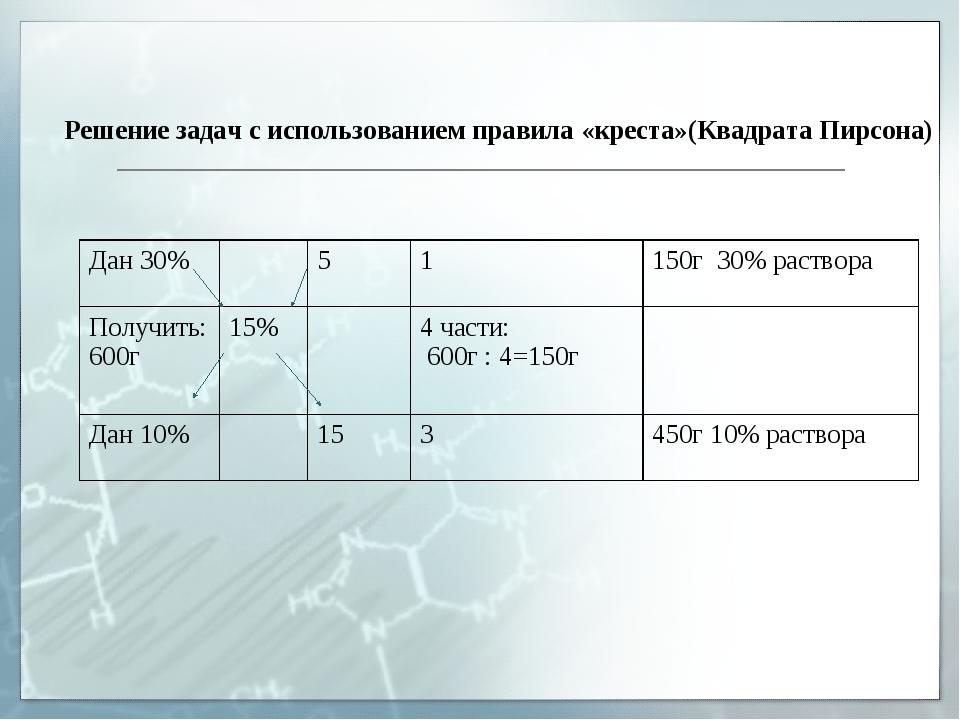 Решение задач с использованием правила «креста»(Квадрата Пирсона) Дан 30%5...