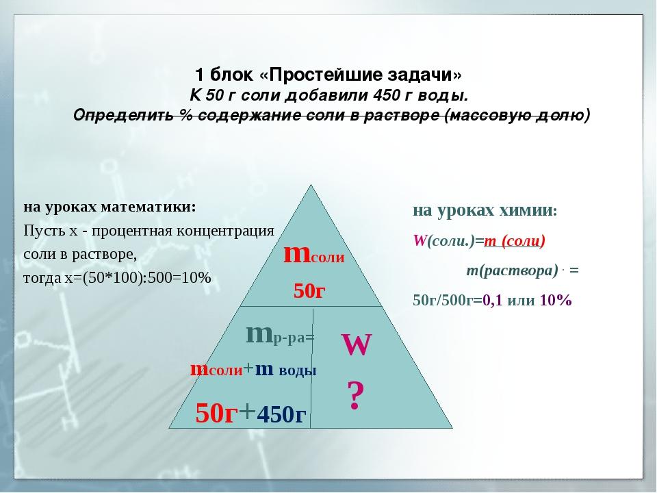 1 блок «Простейшие задачи» К 50 г соли добавили 450 г воды. Определить % соде...