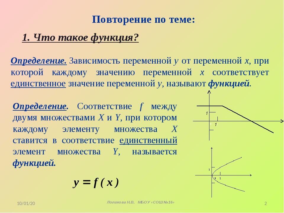 Повторение по теме: 1. Что такое функция? Определение.Зависимость переменно...