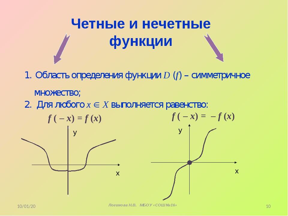 Область определения функции D (f) – симметричное множество; 2. Для любого х ...