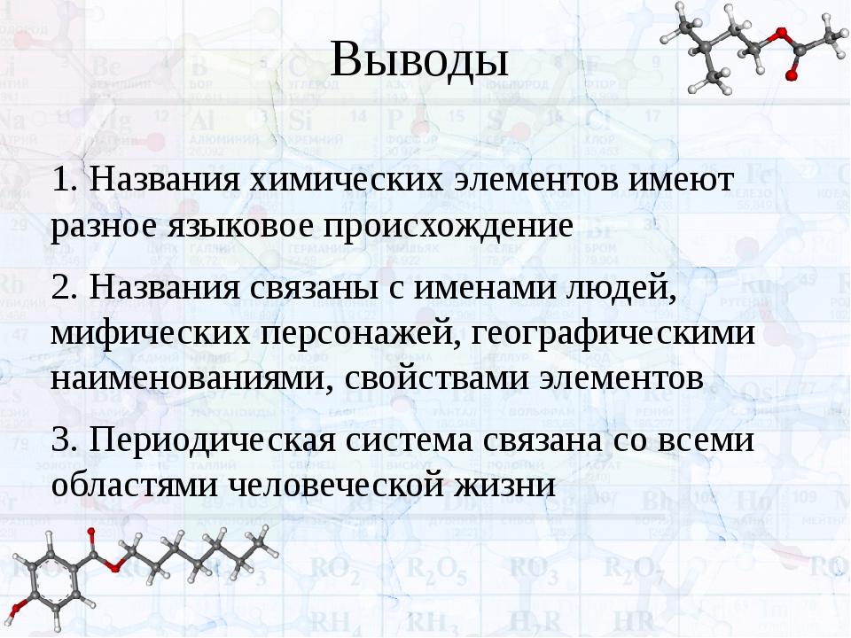 Происхождение названий химических элементов реферат 4240