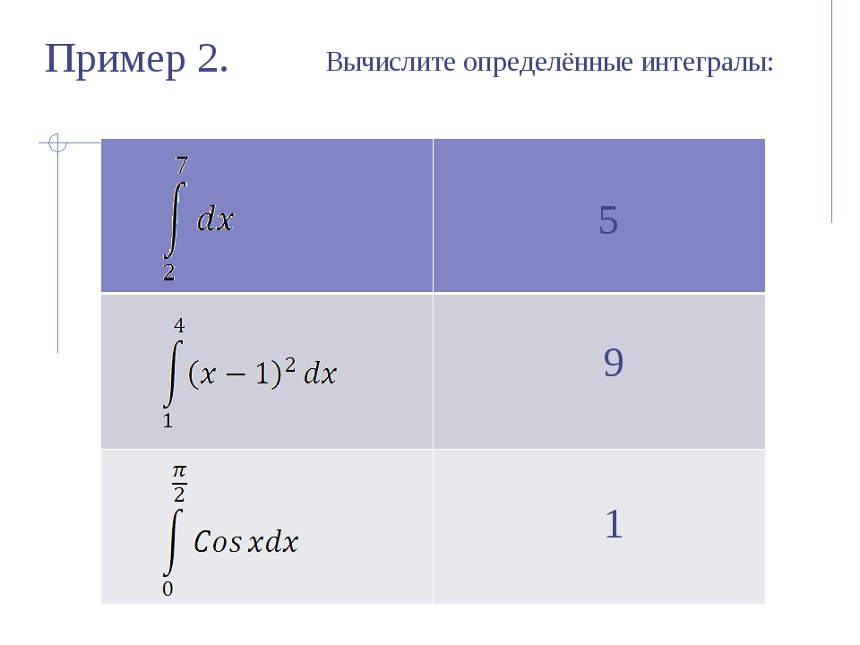 Пример 3. = Решение: S = S y x Вычислить площадь фигуры, ограниченной линиями...