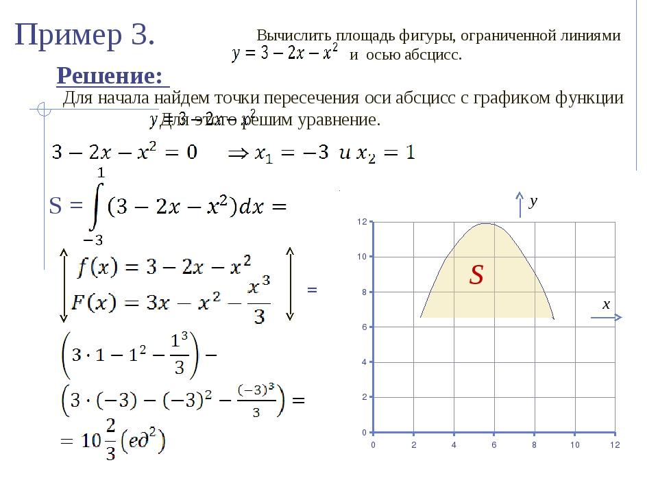 Пример 4. Найдём точки пересечения (абсциссы) этих линий, решив уравнение S=...