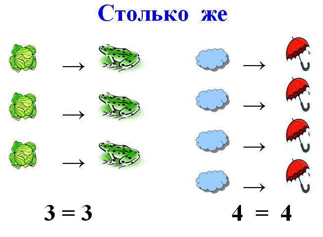 картинка сравнение групп предметов