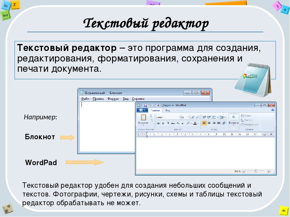 Текстовый редактор Текстовый редактор – это программа для создания, редактиро...