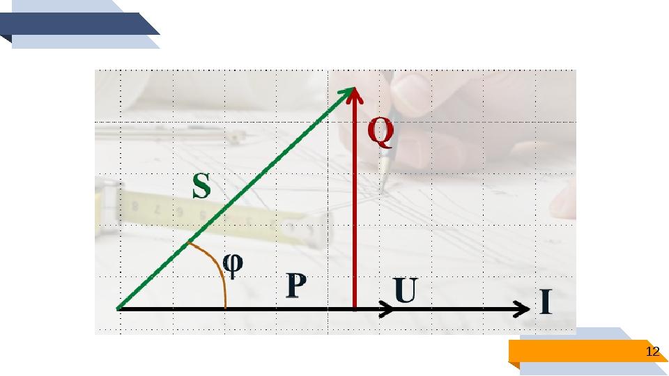 А теперь давайте мы с Вами посмотрим на треугольник мощностей