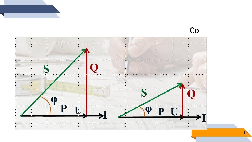 Давайте будем изменять реактивную мощность и наглядно увидим изменение Coφ