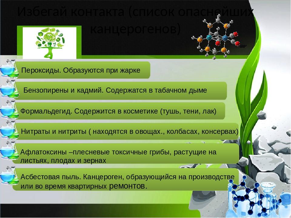 Избегай контакта (список опаснейших канцерогенов) Афлатоксины –плесневые токс...