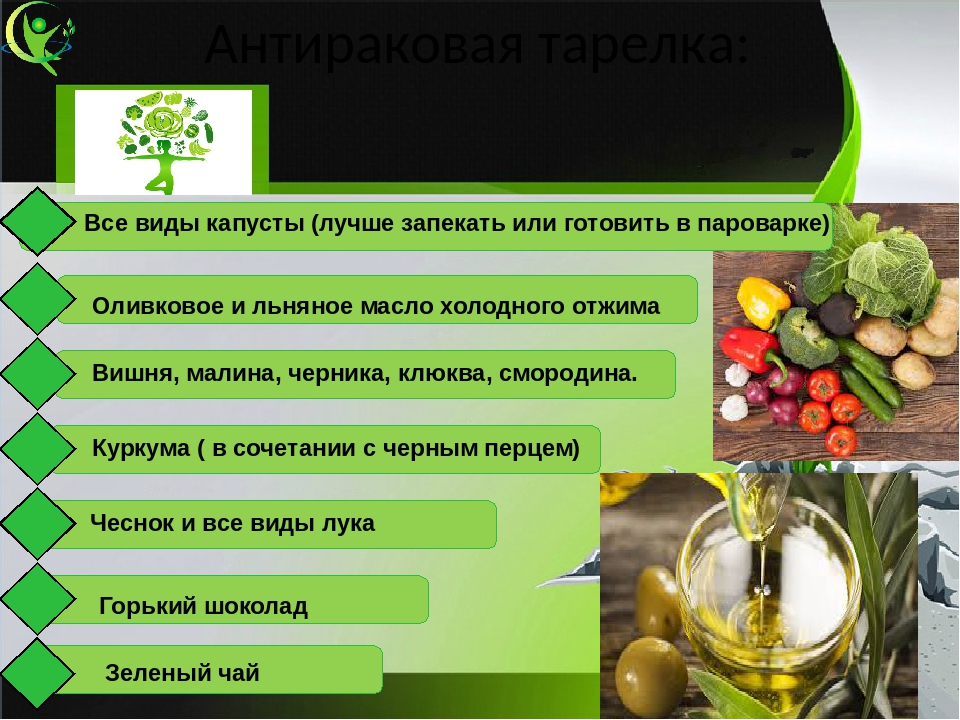 Антираковая тарелка: Вишня, малина, черника, клюква, смородина. Оливковое и л...