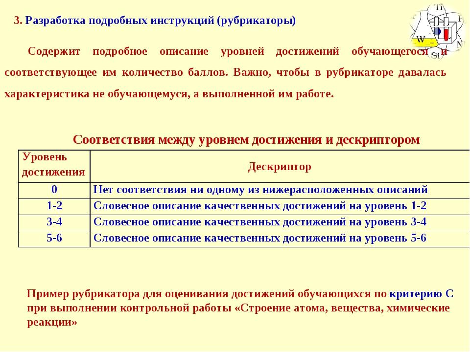 3. Разработка подробных инструкций (рубрикаторы) Содержит подробное описание...