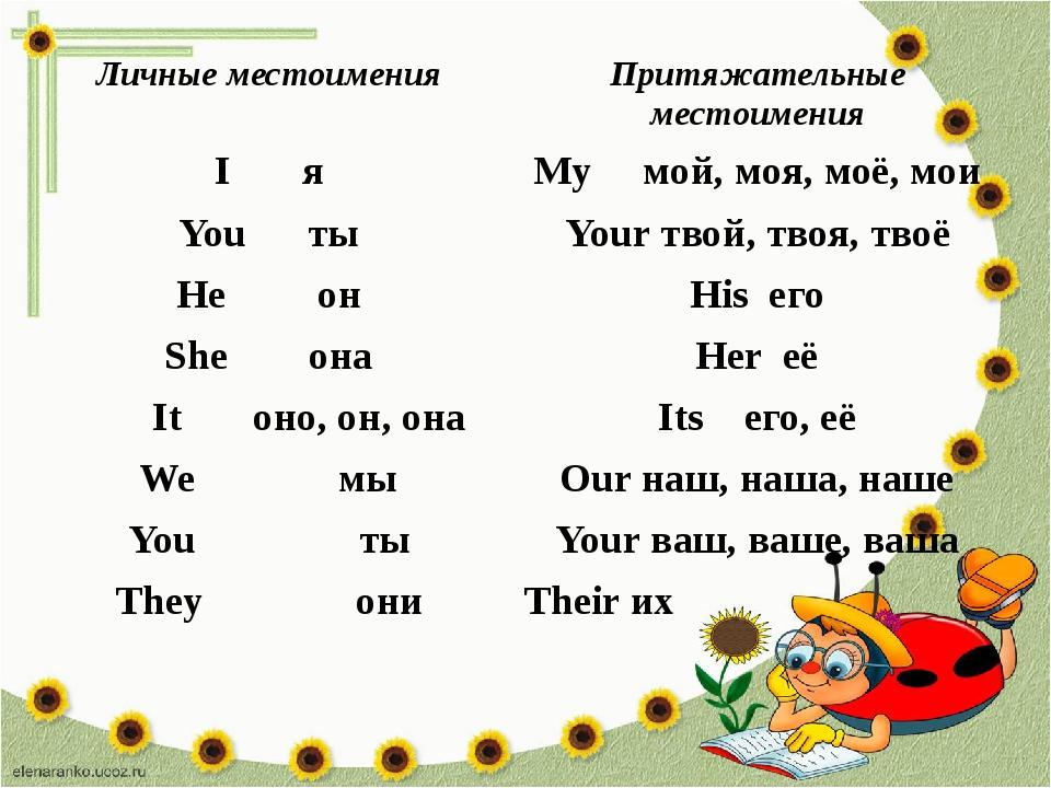 Личныеместоимения Притяжательные местоимения Iя Myмой,моя, моё, мои Youты You...