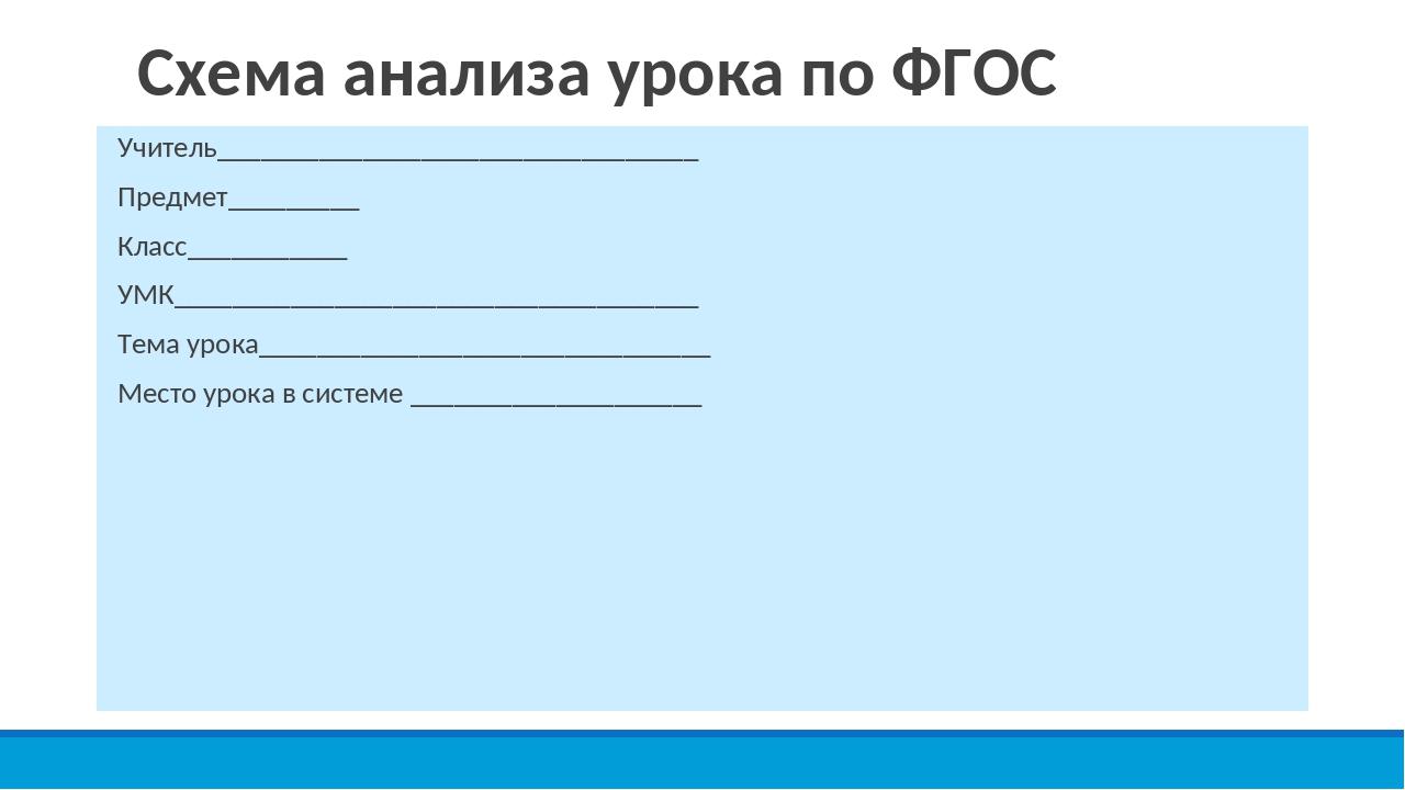 Схема анализа урока по ФГОС Учитель_________________________________ Предмет_...