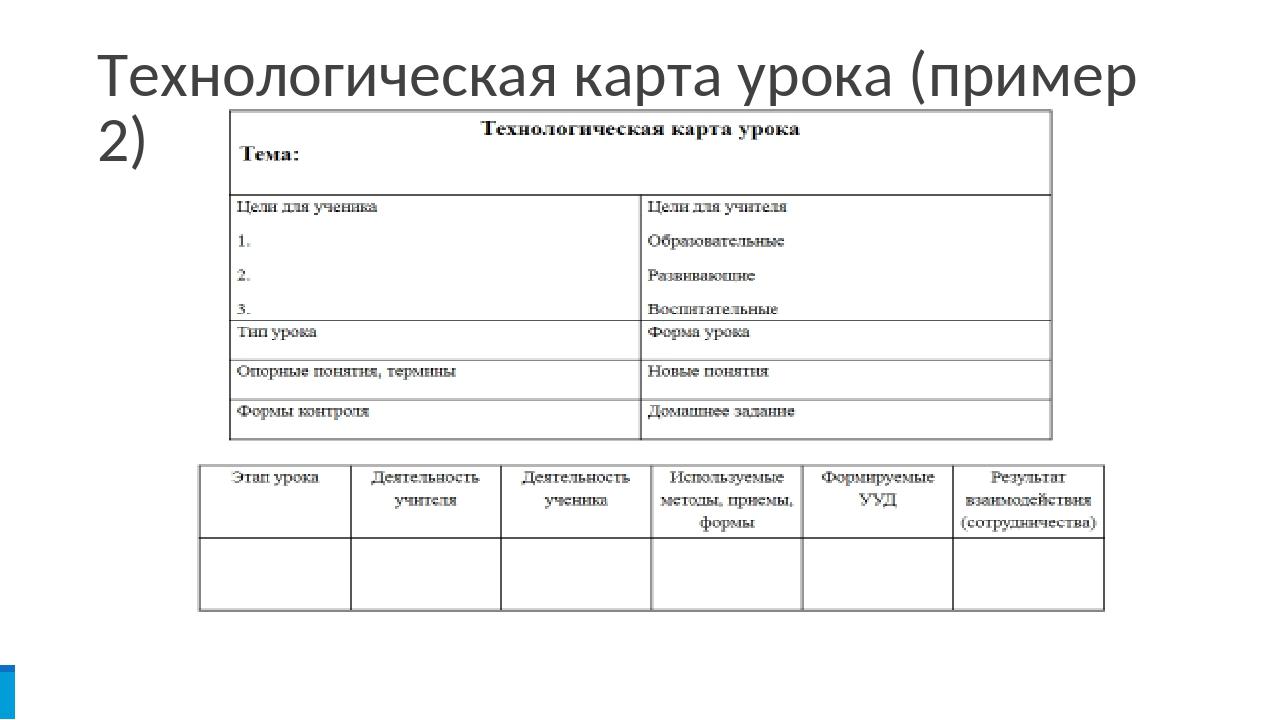 Технологическая карта урока (пример 2)