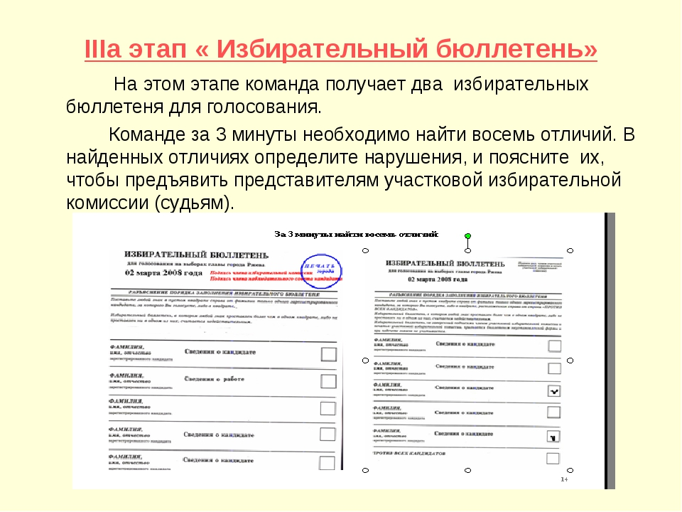 IIIа этап « Избирательный бюллетень» На этом этапе команда получает два избир...