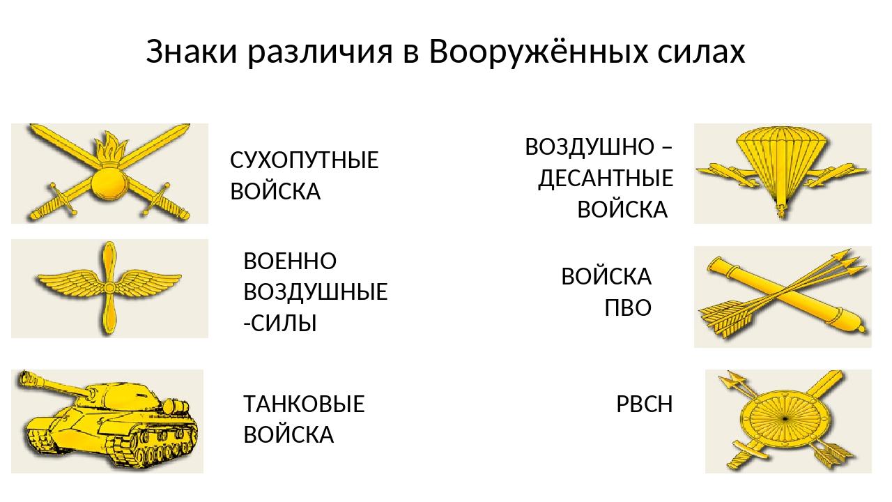 Знаки родов войск россии на погонах