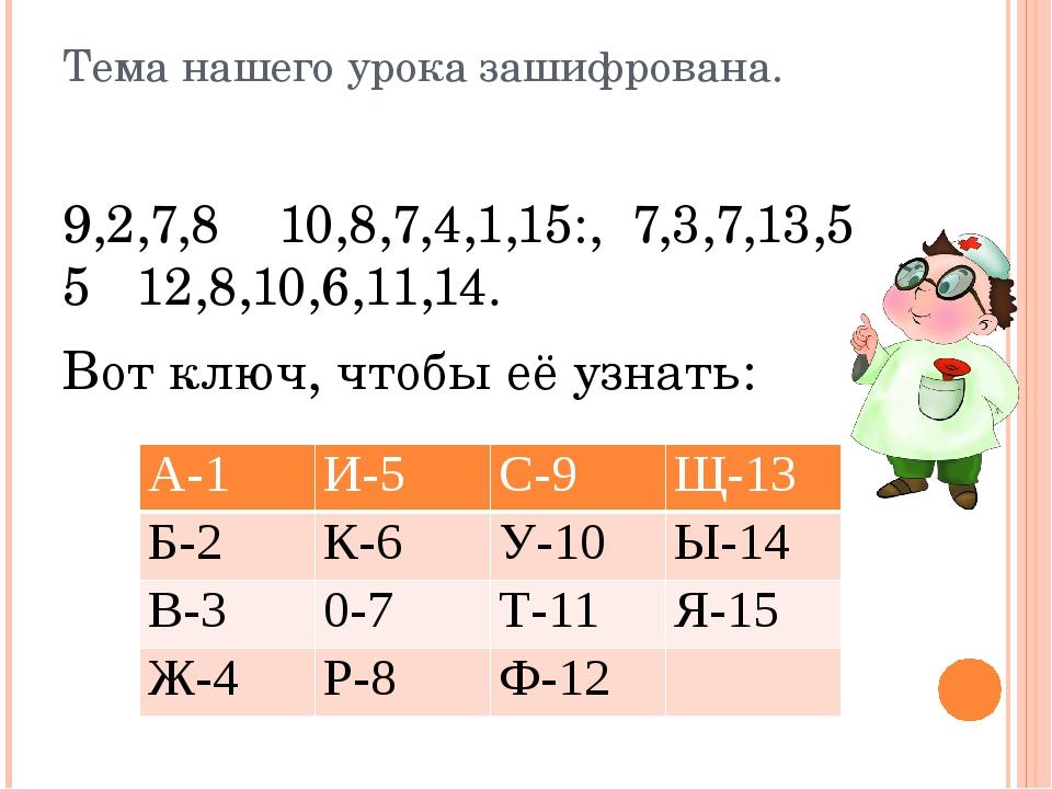 Тема нашего урока зашифрована. 9,2,7,8 10,8,7,4,1,15:, 7,3,7,13,5 5 12,8,10,6...