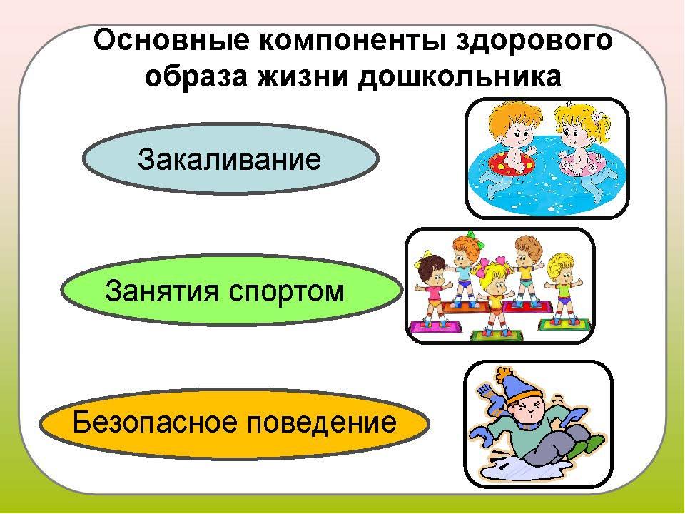 что картинки здоровый образ жизни для воспитателей над крыльцом поликарбоната
