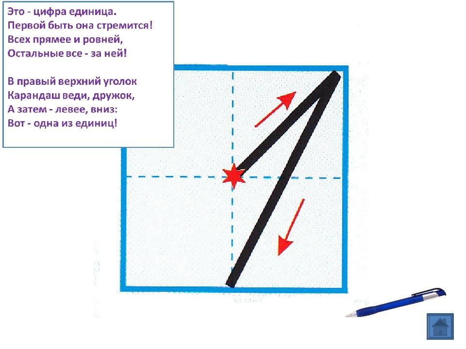 Картинка как писать цифру, гифки надписями