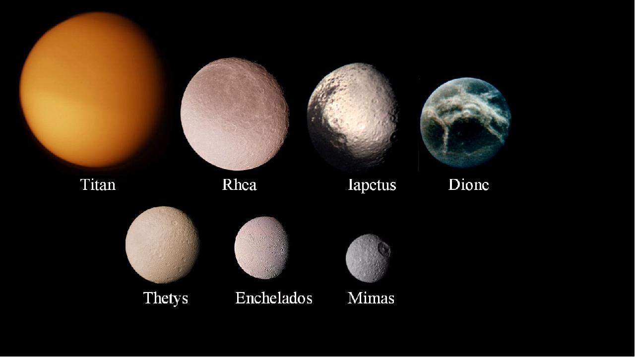 Фото спутников и планет с названиями