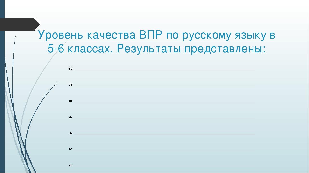 Уровень качества ВПР по русскому языку в 5-6 классах. Результаты представлены: