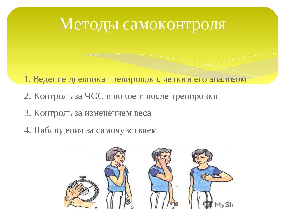Методы самоконтроля 1. Ведение дневника тренировок с четким его анализом 2. К...