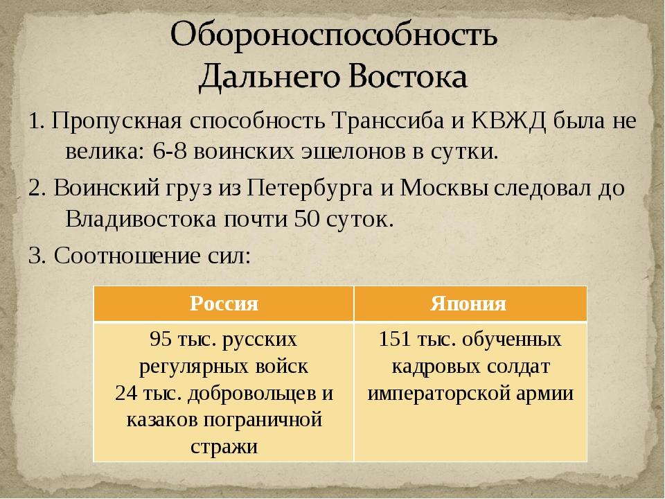 1. Пропускная способность Транссиба и КВЖД была не велика: 6-8 воинских эшело...
