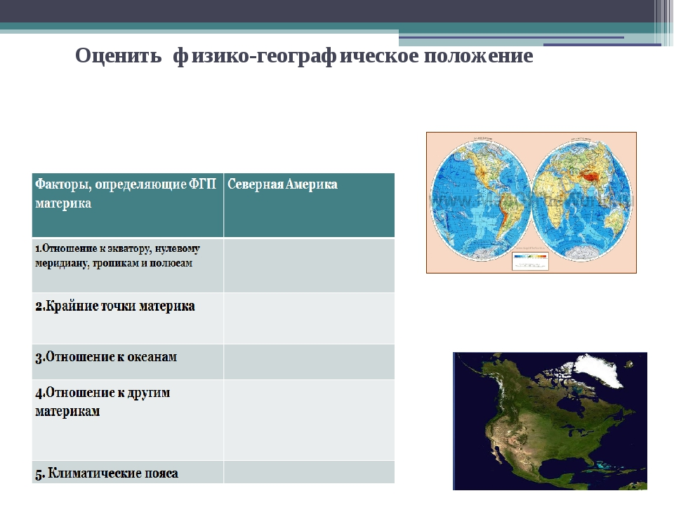 Оценить физико-географическое положение