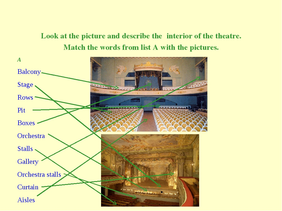 Look at the picture and describe the interior of the theatre. Match the words...
