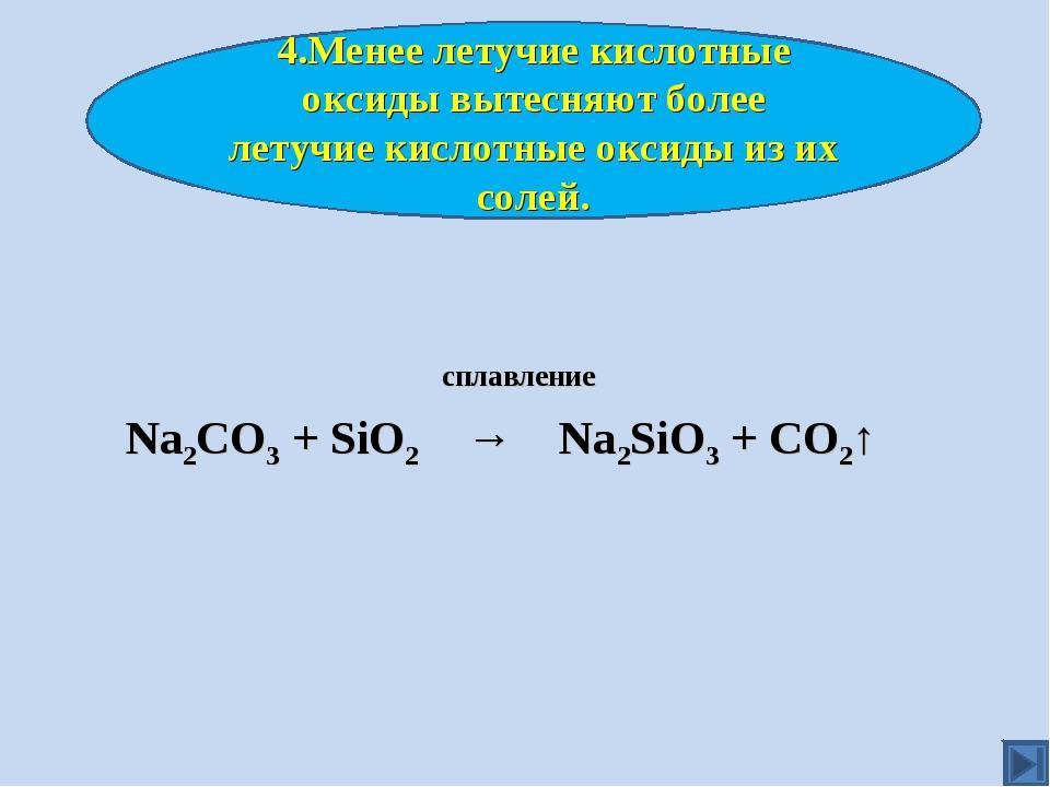 сплавление Na2CO3 + SiO2 → Na2SiO3 + CO2↑ 4.Менее летучие кислотные оксиды в...