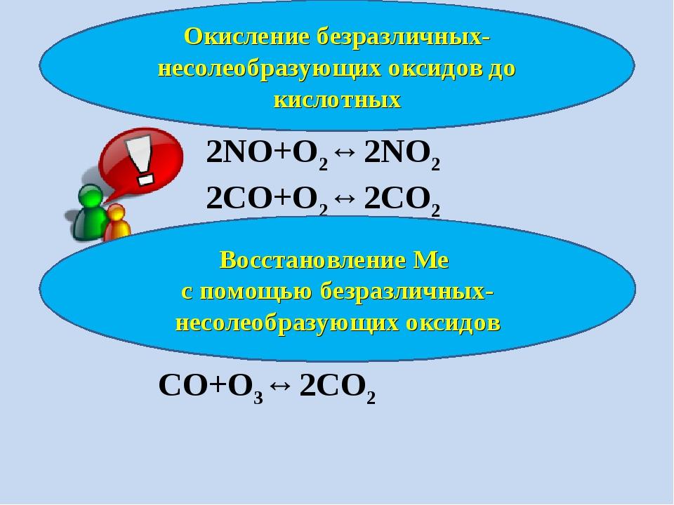Окисление безразличных- несолеобразующих оксидов до кислотных 2NO+O2↔2NO2 2C...
