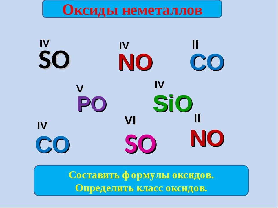 SO SO CO CO NO NO SiO PO Оксиды неметаллов IV IV II V IV IV VI II Составить ф...