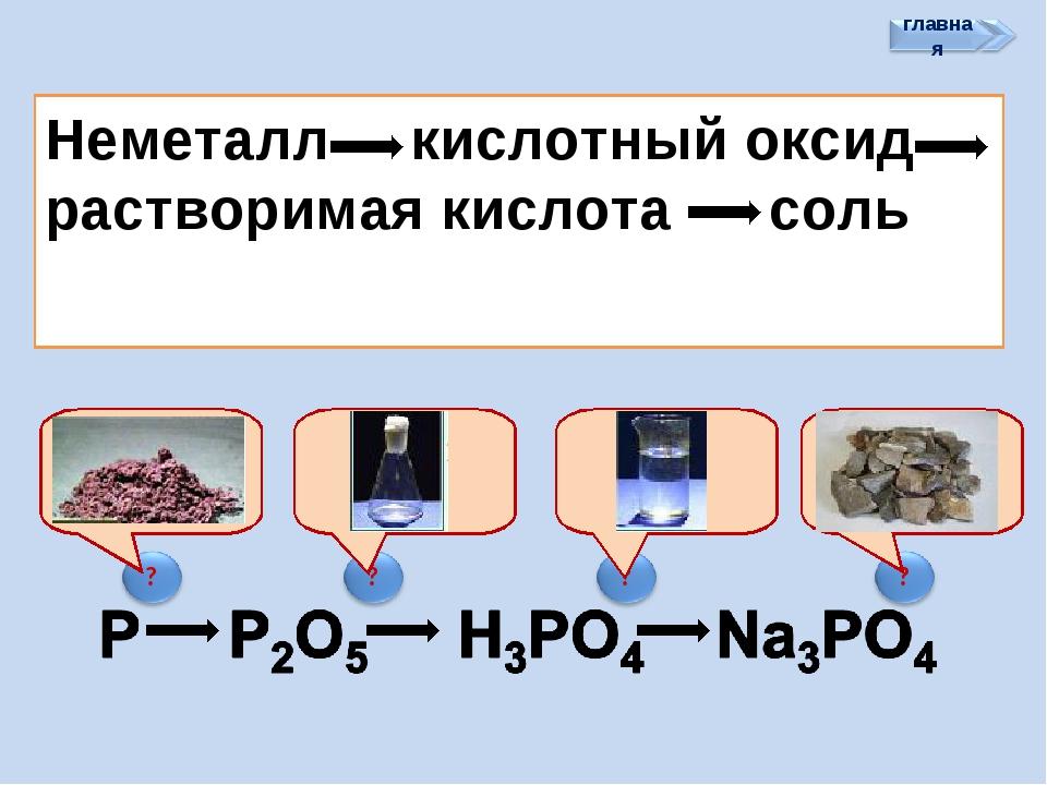 Неметалл кислотный оксид растворимая кислота cоль