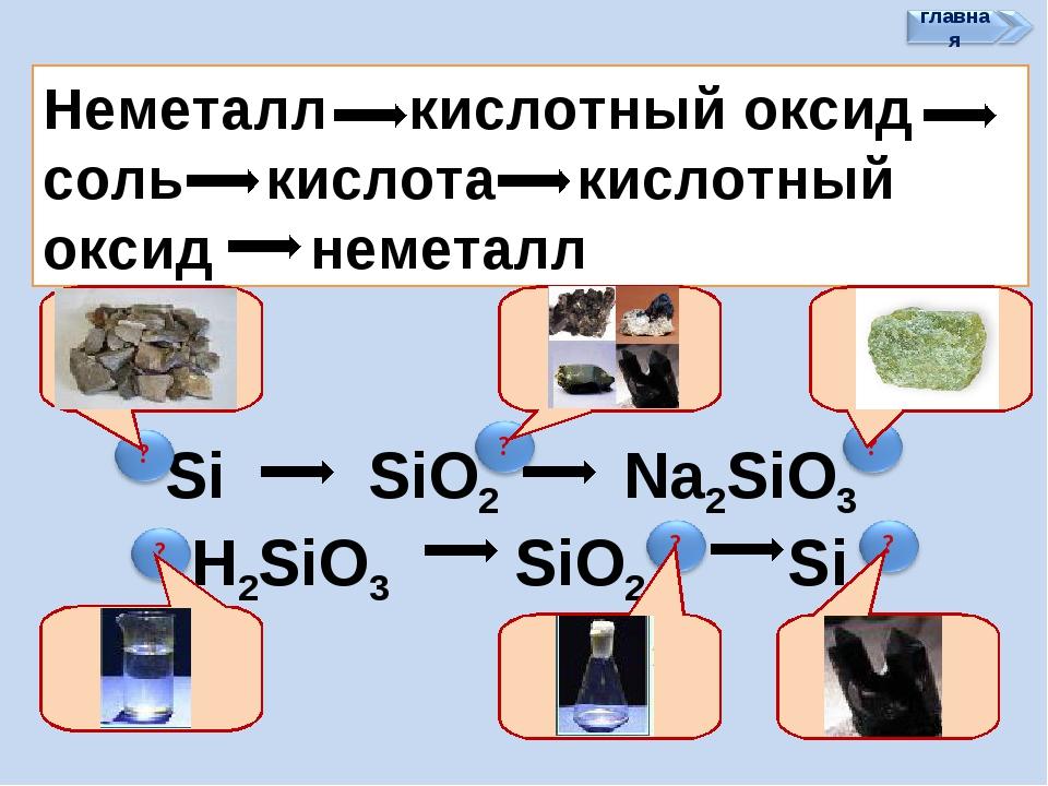 Неметалл кислотный оксид соль кислота кислотный оксид неметалл Si SiO2 Na2SiO...