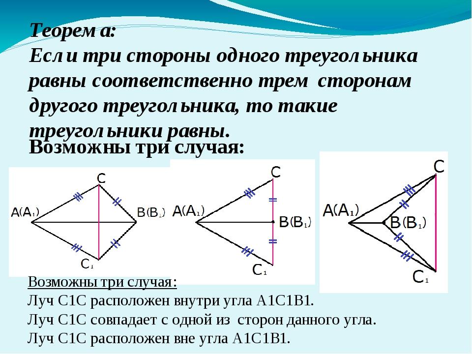 Теорема: Если три стороны одного треугольника равны соответственно трем сторо...