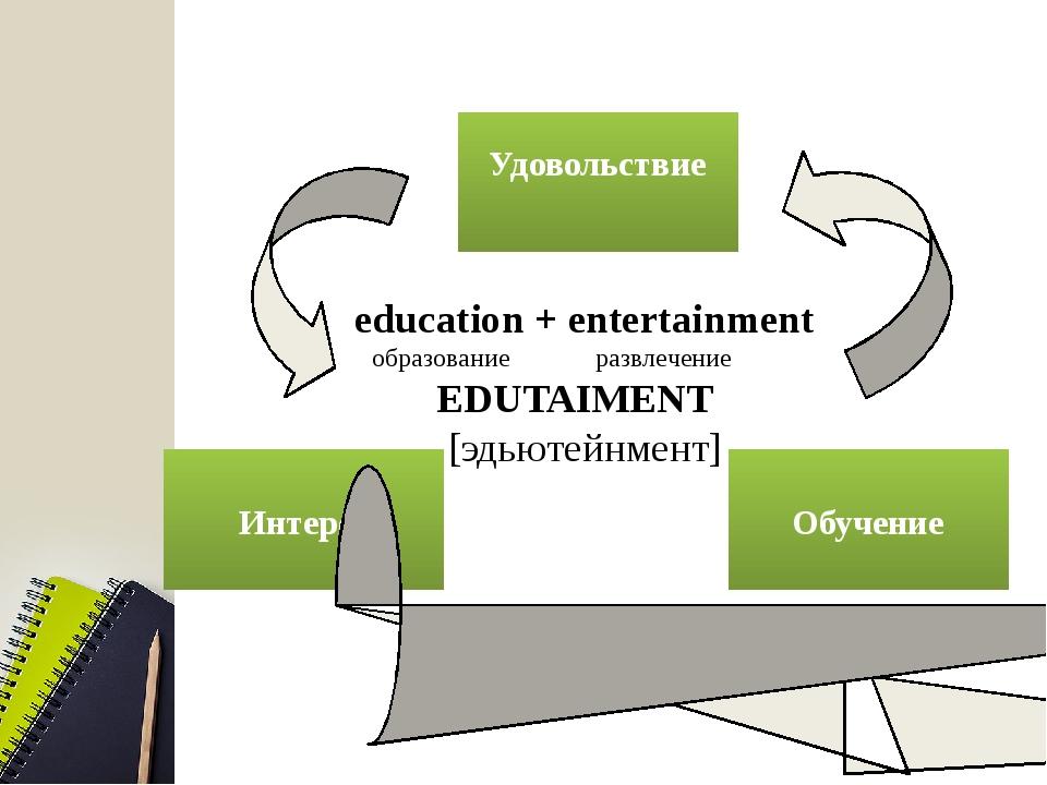 Удовольствие Интерес Обучение education + entertainment образование развлечен...